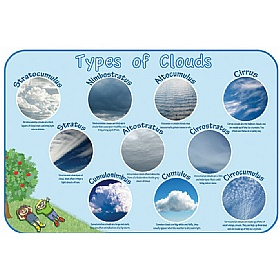Types Of Clouds Signs £0 -