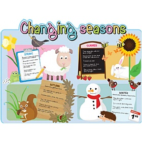 Changing Seasons Sign £0 -