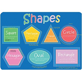 Shapes Sign £0 -