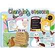 Changing Seasons Sign