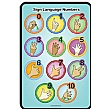 Sign Language Numbers Sign
