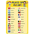 Flags Of Europe Sign