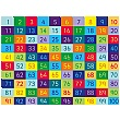 Rainbow 1-100 Numbers Carpet