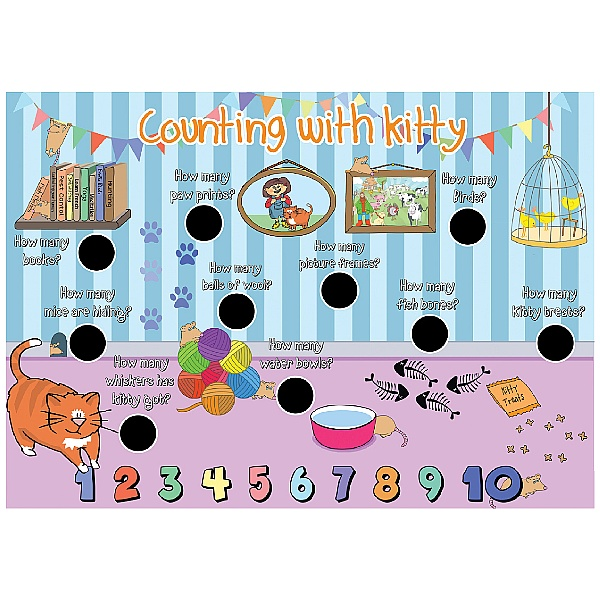 Counting With Kitty Number Game