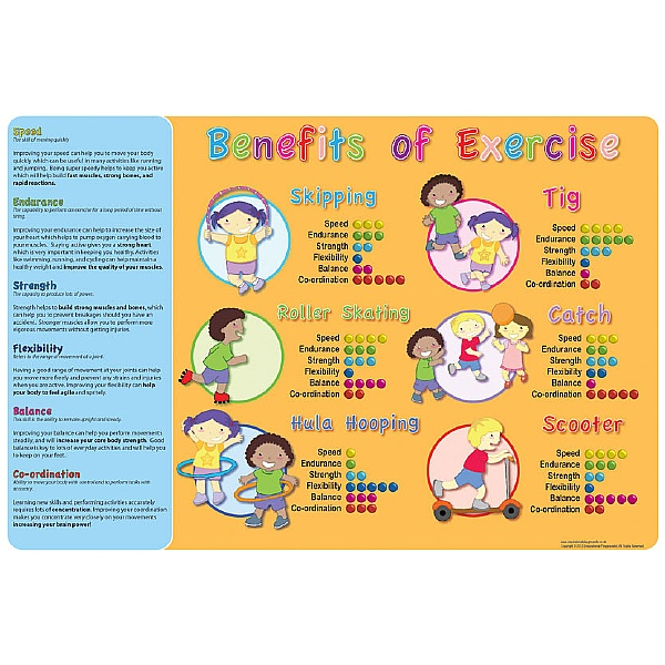 Benefits Of Exercise Sign