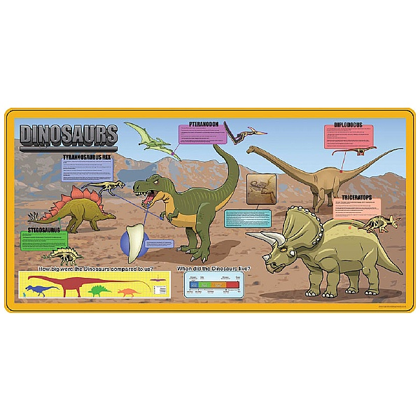 Dinosaur Facts Mural
