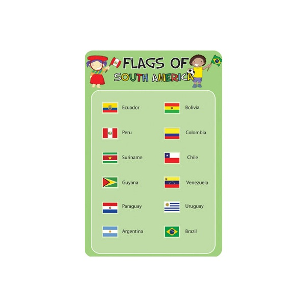 Flags Of South America Sign