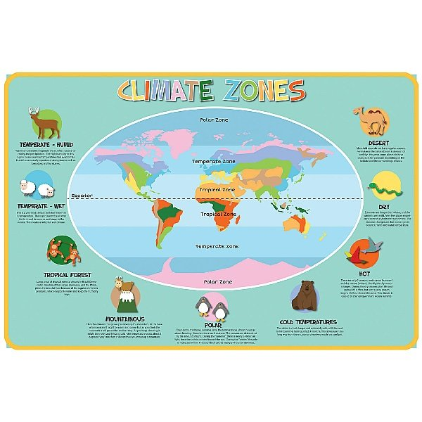 Climate Zones Sign