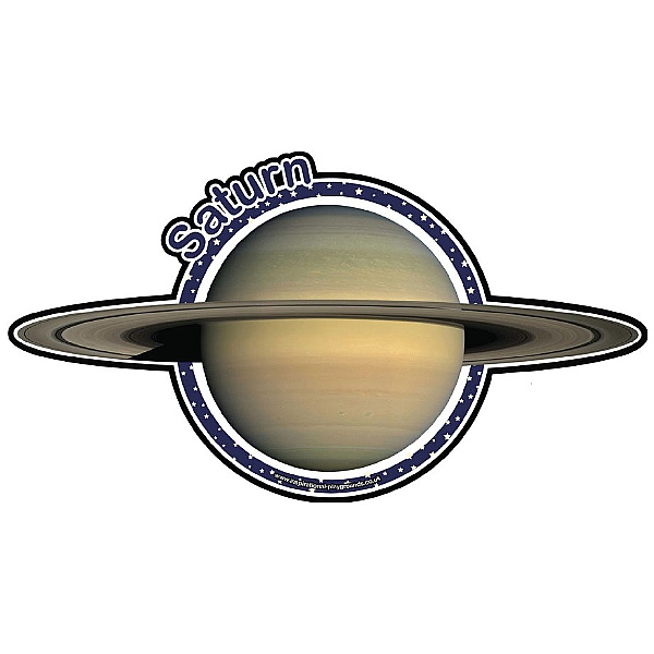 Planets Saturn Sign