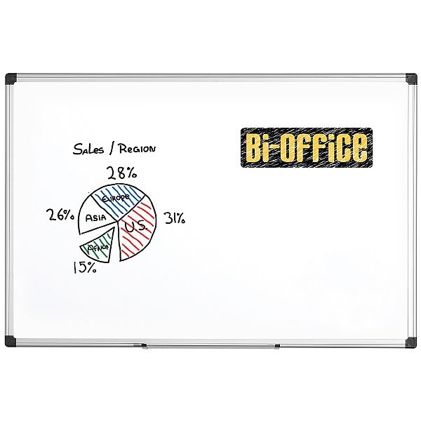 Bi-Office Contract Whiteboards + FREE Pens & Erase