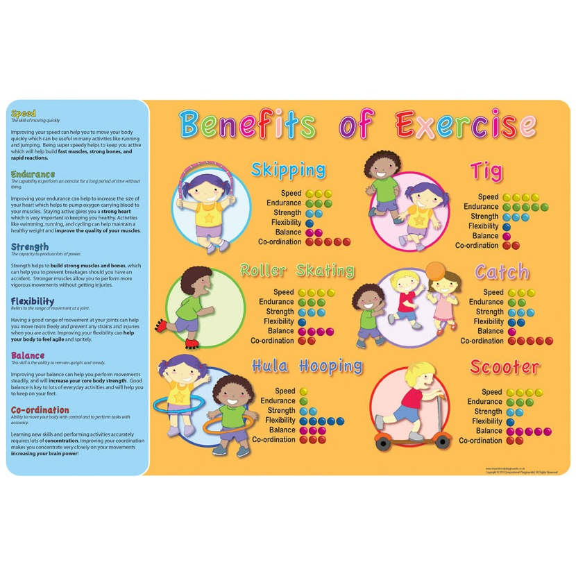 Benefits Of Exercise Sign | Personal, Social and Health ...